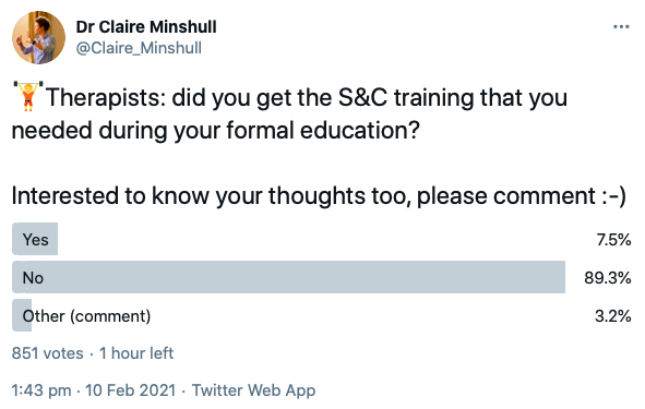 twitter poll on strength and conditioning